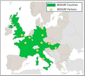 BIOSURF consortium countries (Source: BIOSURF)
