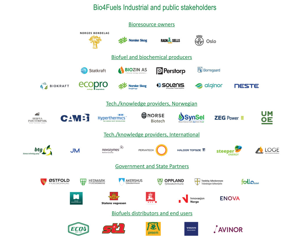bio4fuels-stakeholders